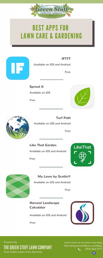 best gardening and yard apps